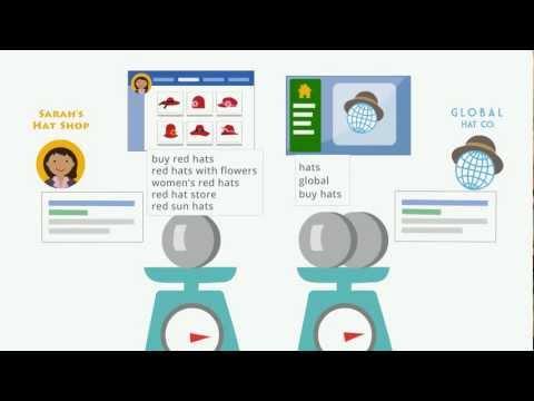 Understanding AdWords Ad Rank