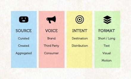 L'ère du content marketing