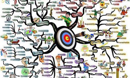 Inbound marketing: votre feuille de route