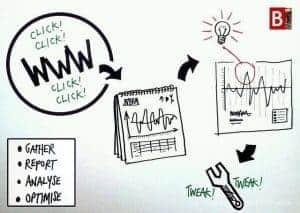 Pourquoi vous devez utiliser une solution de webanalyse sur votre site