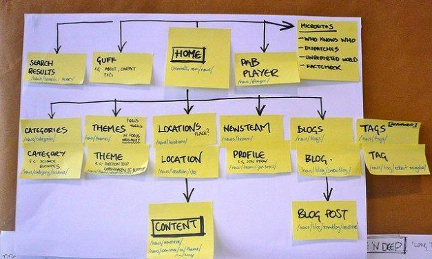 Comment réaliser un bon cahier des charges pour votre site Internet