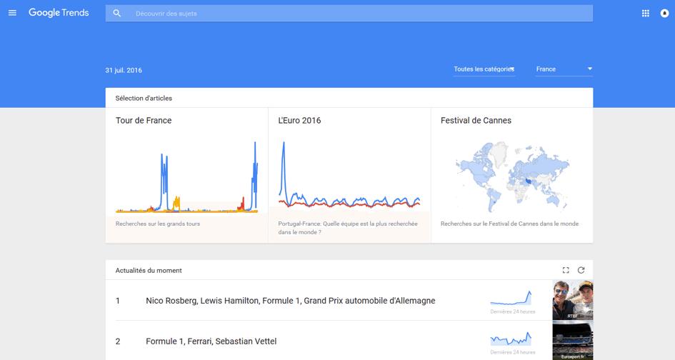 veille concurrentielle google trends
