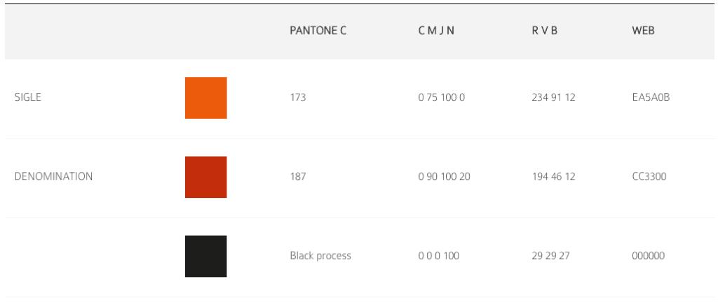 charte-graphique-upem-couleurs