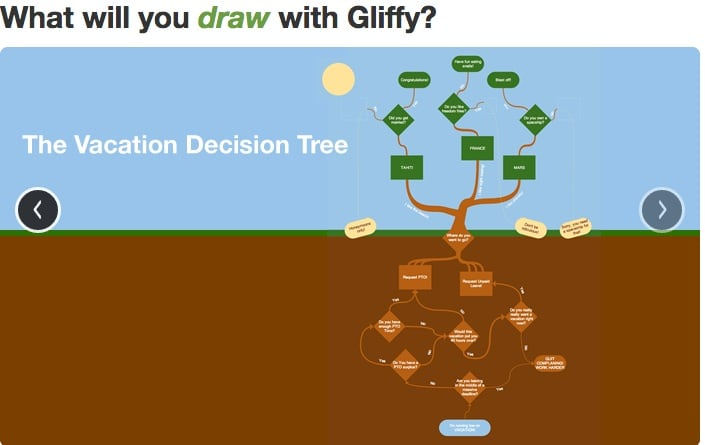 Gliffy : vos diagrammes en un tour de main