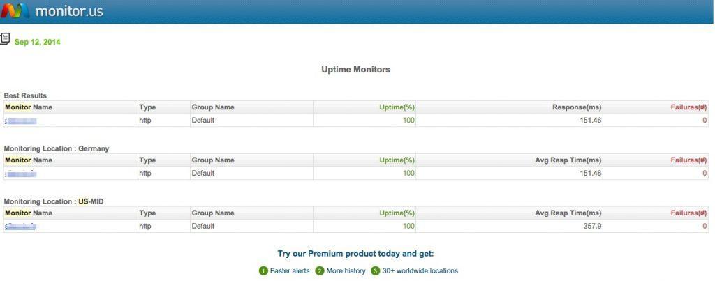 Exemple de rapport Monitor.Us