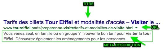 Avez-vous bien optimisé votre article WordPress : meta description