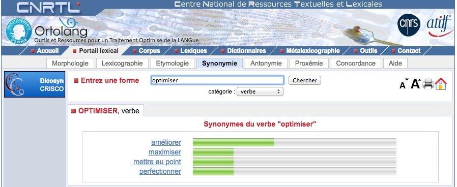 Utilisez des synonymes et termes apparentés à votre mot-clé principal (LSI)