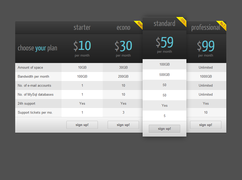Le plugin CSS3 Responsive WordPress Compare Pricing Tables