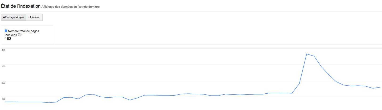 Regardez régulièrement où en est l'indexation de votre site