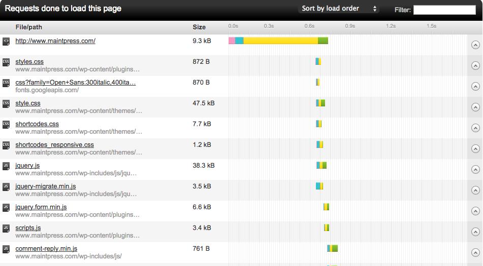 Optimiser le temps de chargement de votre site avec Pingdom