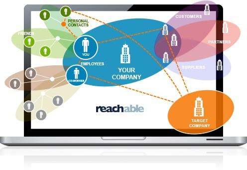 Reachable : boostez instantanément la puissance de votre réseau