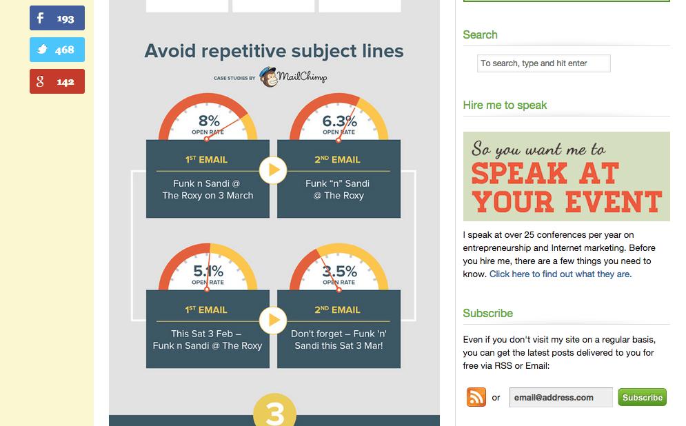 Augmentez le partage de vos articles en réduisant le nombre de boutons
