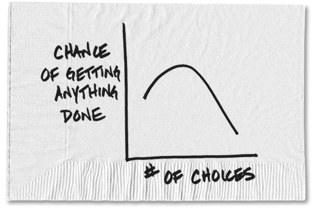 La simplicité au moment de choisir