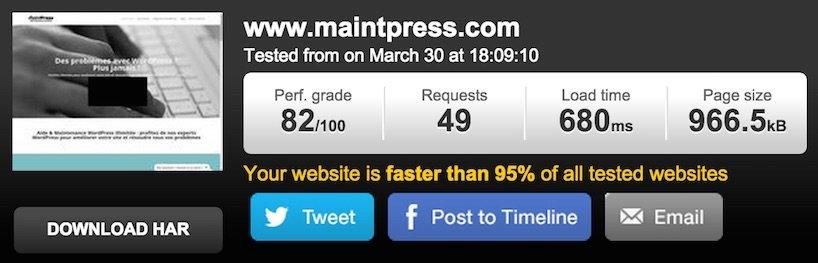 Diminuez le temps de chargement pour améliorer votre référencement WordPress